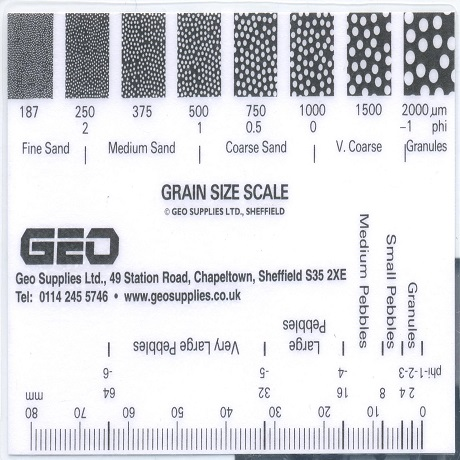 Geosupplies grain size chart plymouth university